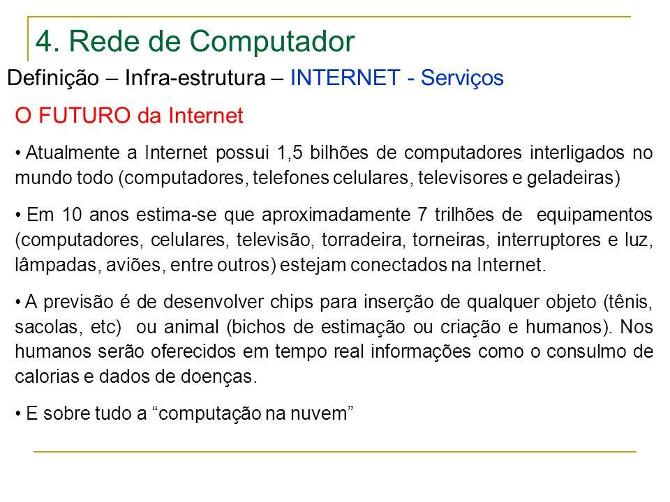 4. Rede de Computador Definição – Infra-estrutura – INTERNET - Serviços. O FUTURO da Internet.