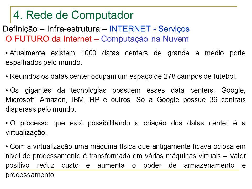 4. Rede de Computador Definição – Infra-estrutura – INTERNET - Serviços. O FUTURO da Internet – Computação na Nuvem.