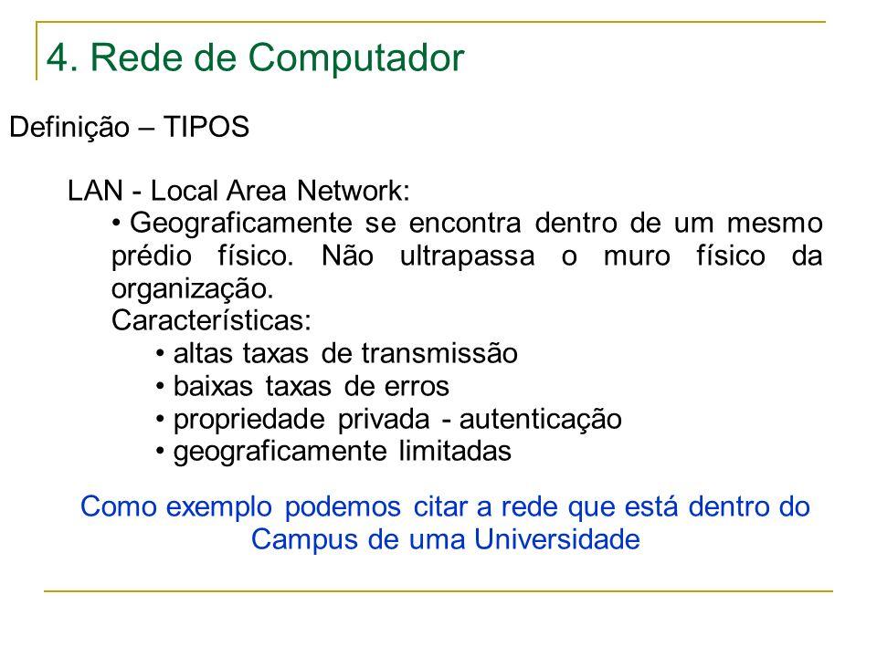 4. Rede de Computador Definição – TIPOS LAN - Local Area Network:
