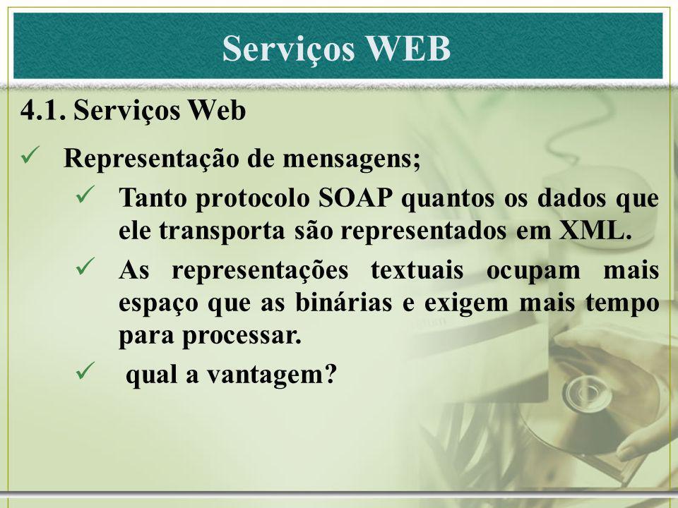 Serviços WEB 4.1. Serviços Web Representação de mensagens;
