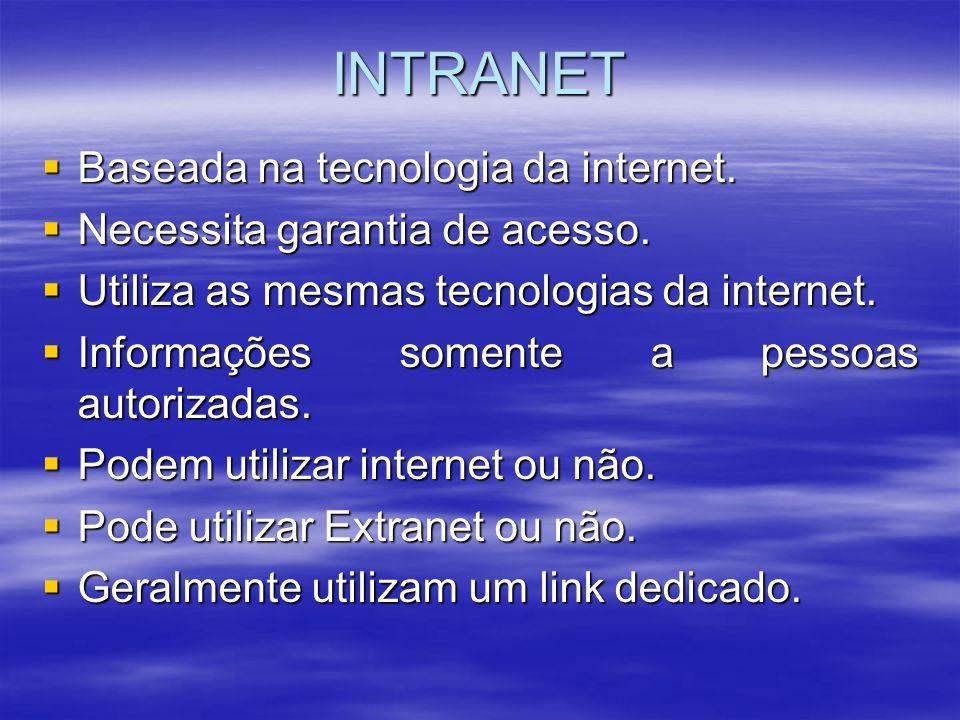 INTRANET Baseada na tecnologia da internet.
