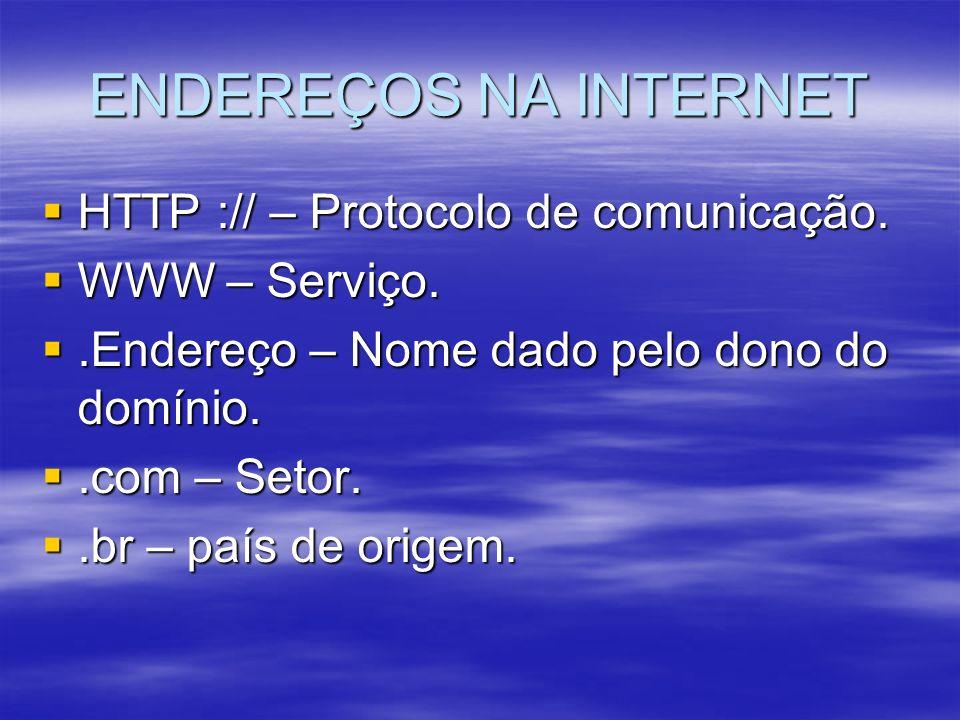 ENDEREÇOS NA INTERNET HTTP :// – Protocolo de comunicação.