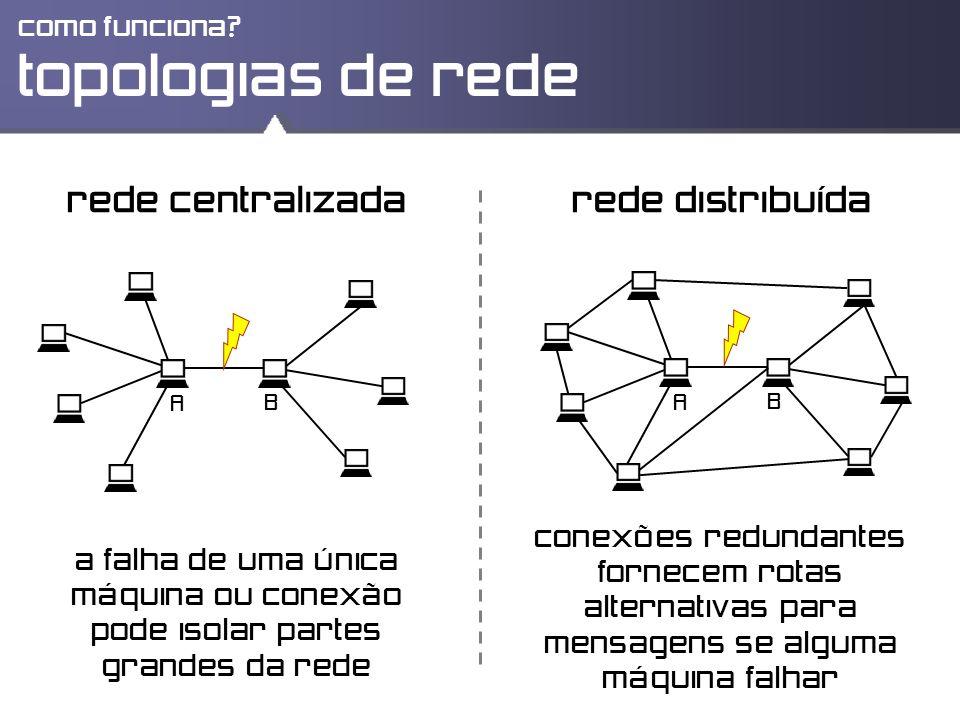 topologias de rede rede centralizada rede distribuída