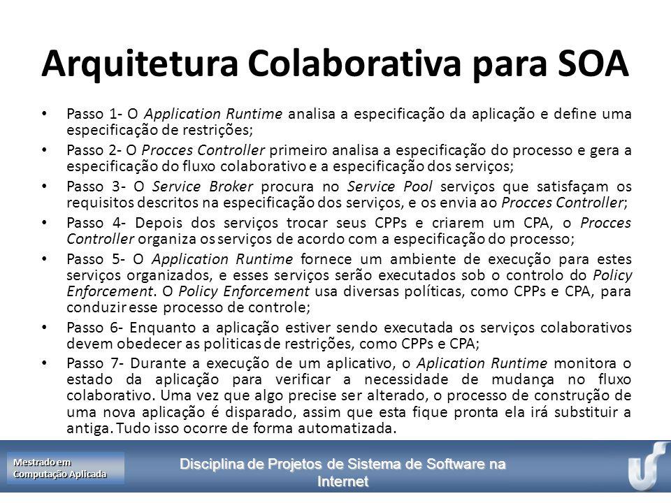 Arquitetura Colaborativa para SOA