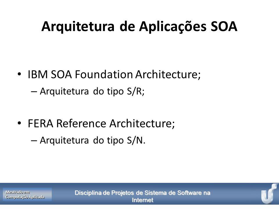 Arquitetura de Aplicações SOA