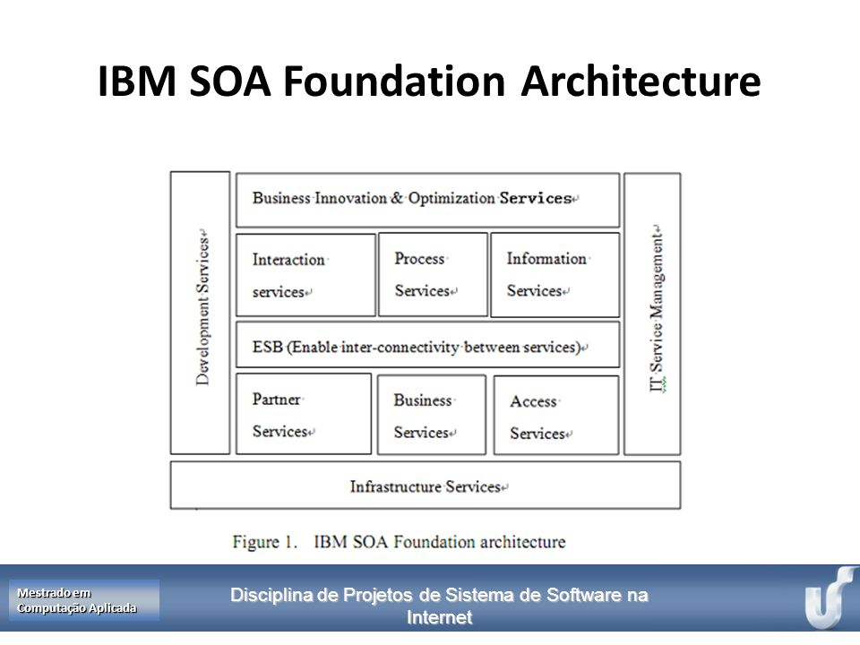 IBM SOA Foundation Architecture