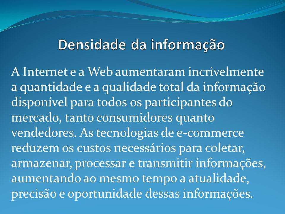 Densidade da informação