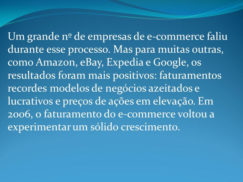 Um grande nº de empresas de e-commerce faliu durante esse processo