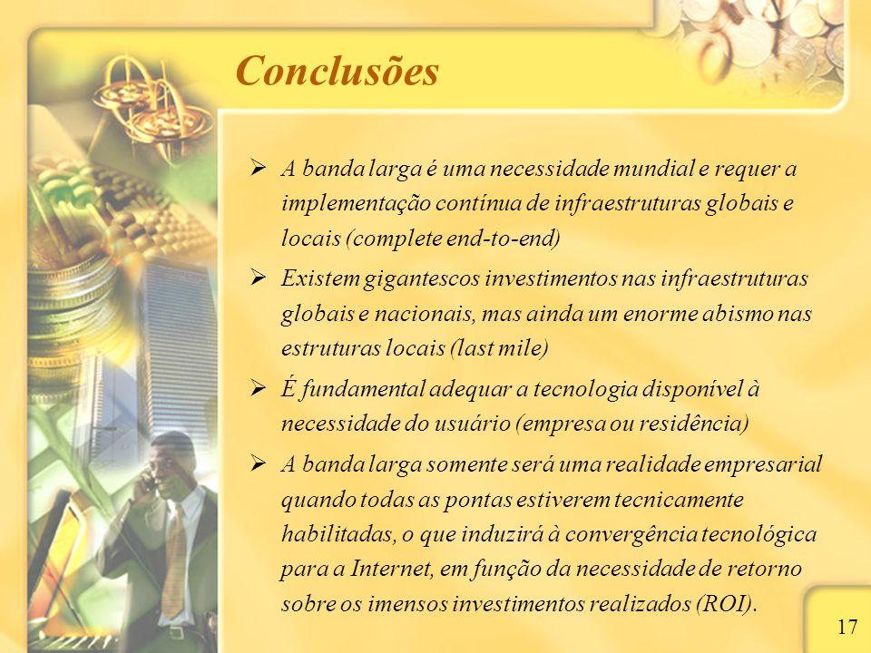 Conclusões A banda larga é uma necessidade mundial e requer a implementação contínua de infraestruturas globais e locais (complete end-to-end)