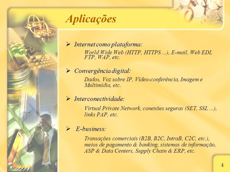 Aplicações Internet como plataforma: