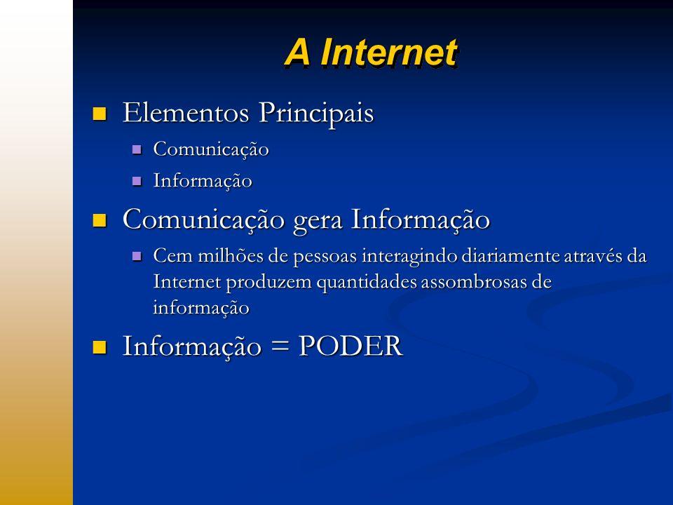 A Internet Elementos Principais Comunicação gera Informação