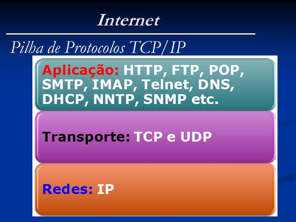 Internet Pilha de Protocolos TCP/IP