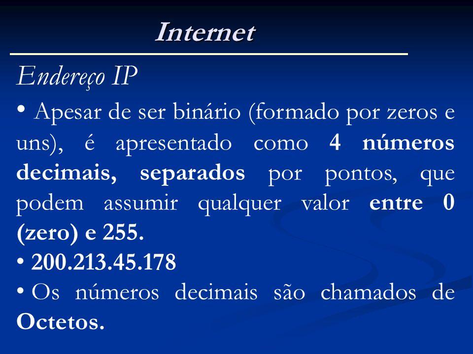 Internet Endereço IP.
