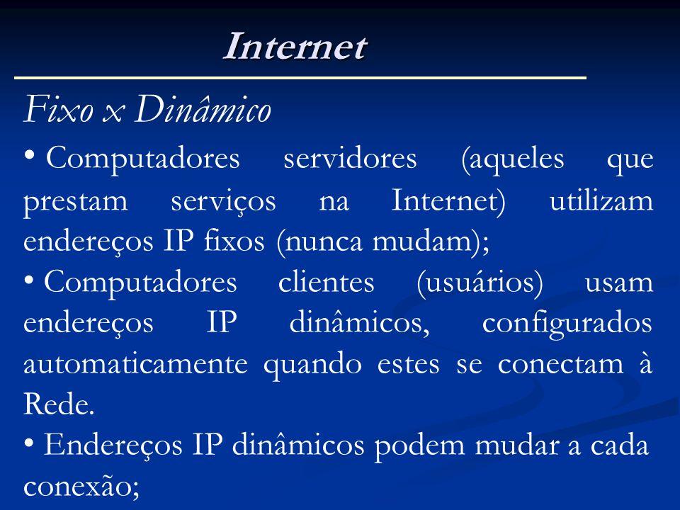 Internet Fixo x Dinâmico