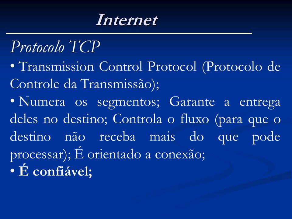 Internet Protocolo TCP