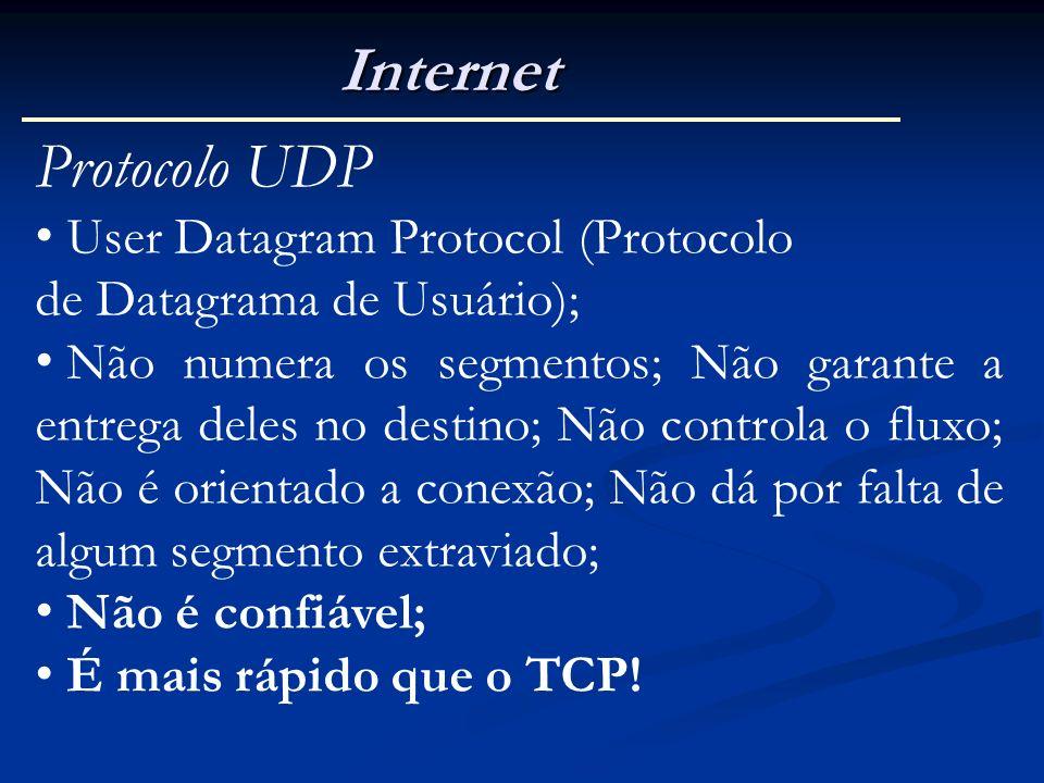 Internet Protocolo UDP User Datagram Protocol (Protocolo
