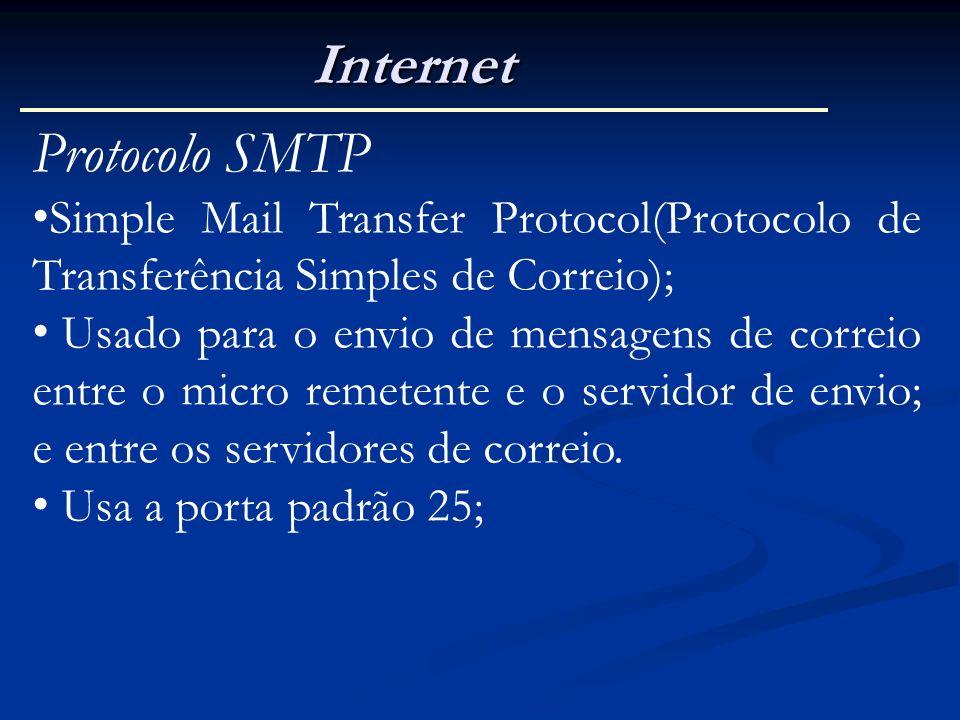Internet Protocolo SMTP