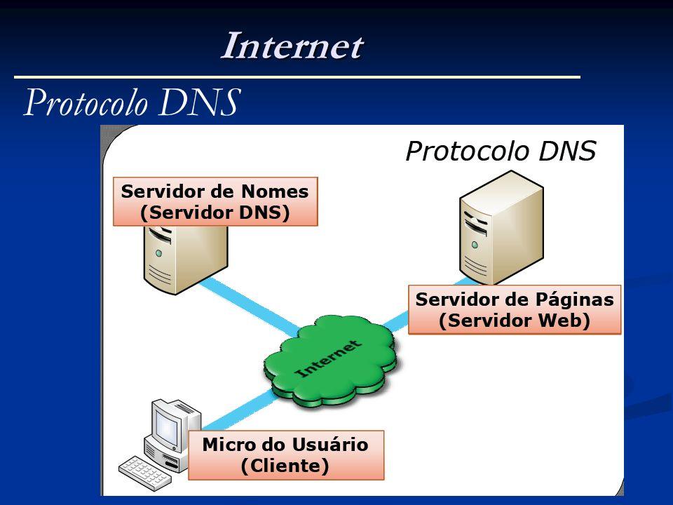 Internet Protocolo DNS
