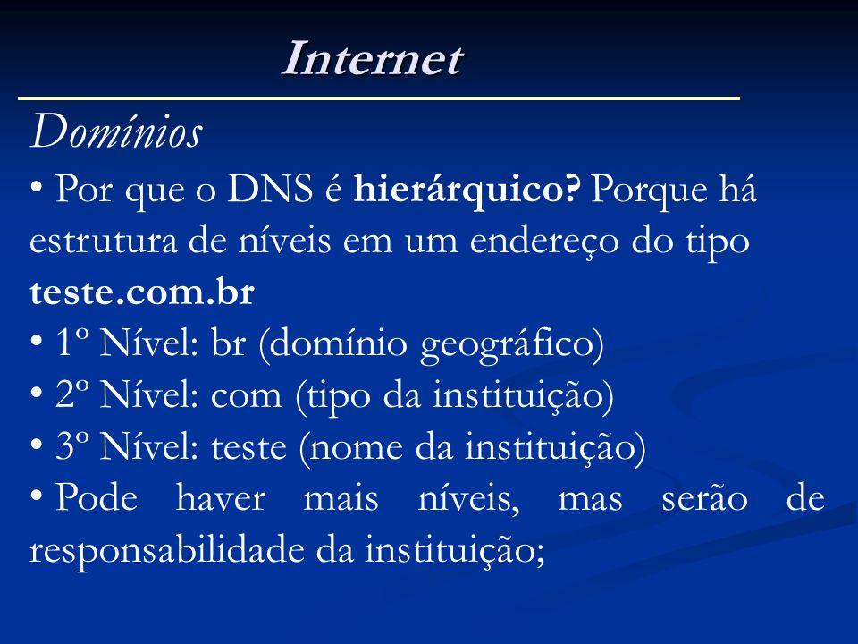 Internet Domínios. Por que o DNS é hierárquico Porque há estrutura de níveis em um endereço do tipo teste.com.br.
