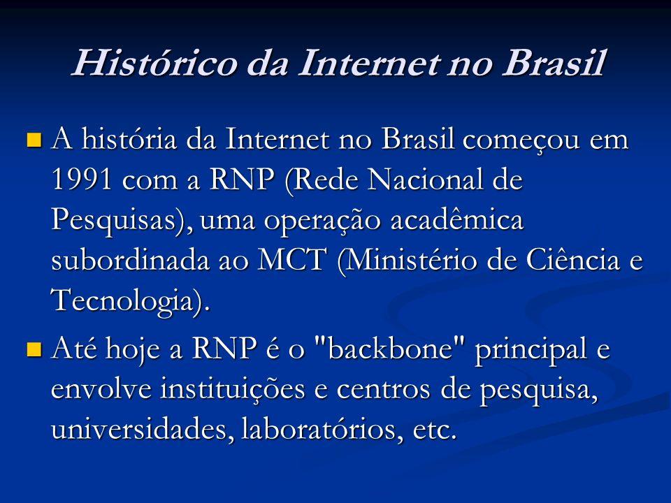 Histórico da Internet no Brasil