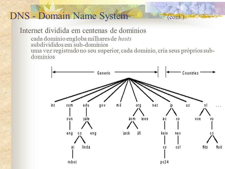 DNS - Domain Name System (cont.)