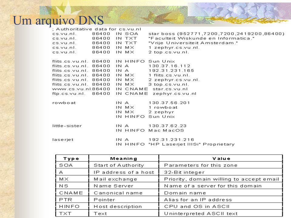 Um arquivo DNS