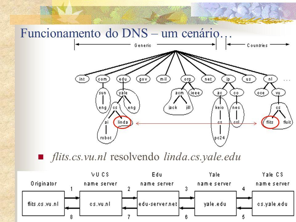 Funcionamento do DNS – um cenário…