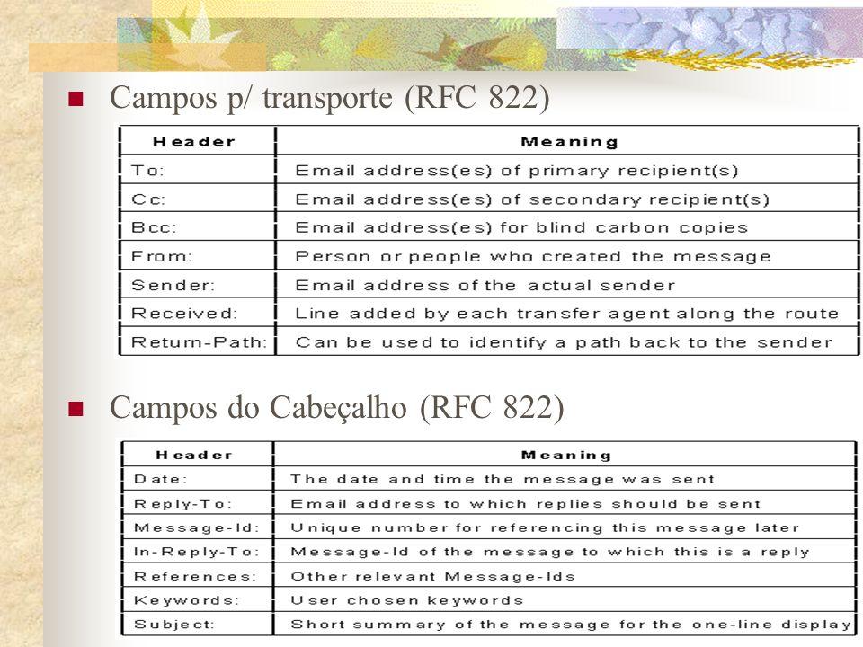 Campos p/ transporte (RFC 822)