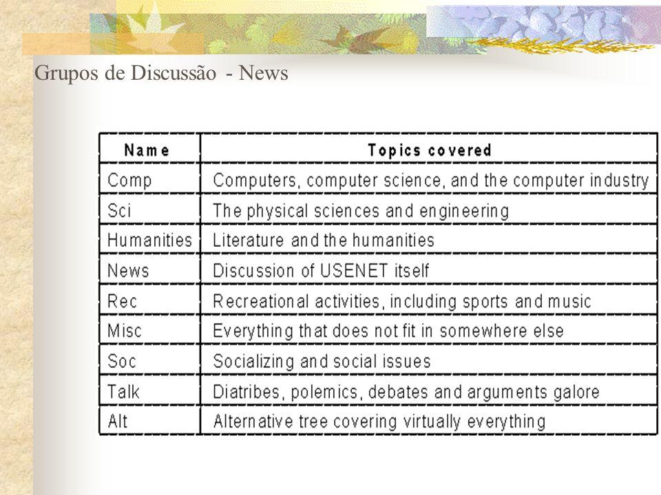 Grupos de Discussão - News