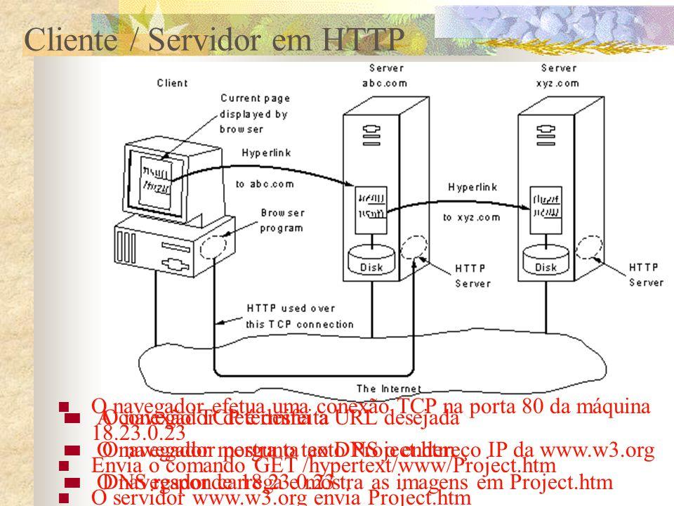Cliente / Servidor em HTTP