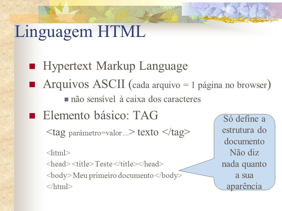 Linguagem HTML Hypertext Markup Language