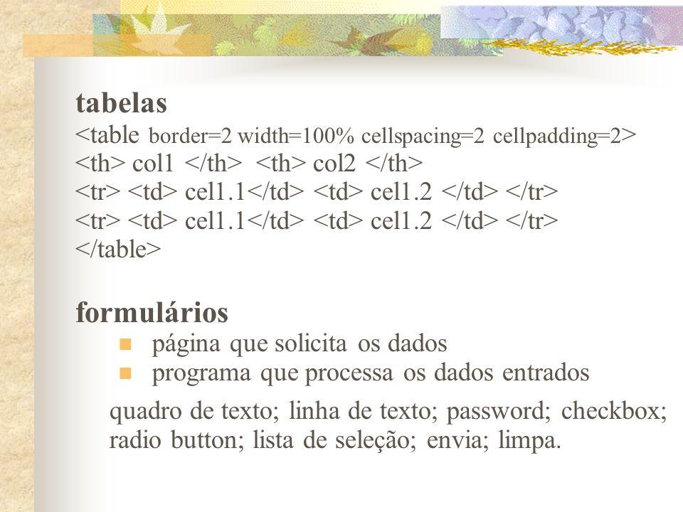tabelas <table border=2 width=100% cellspacing=2 cellpadding=2> <th> col1 </th> <th> col2 </th> <tr> <td> cel1.1</td> <td> cel1.2 </td> </tr>