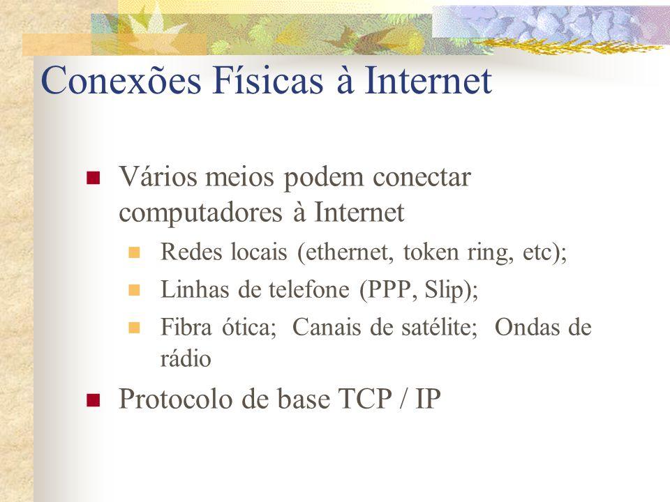 Conexões Físicas à Internet