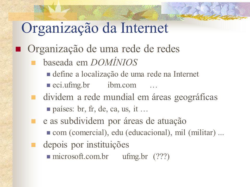 Organização da Internet