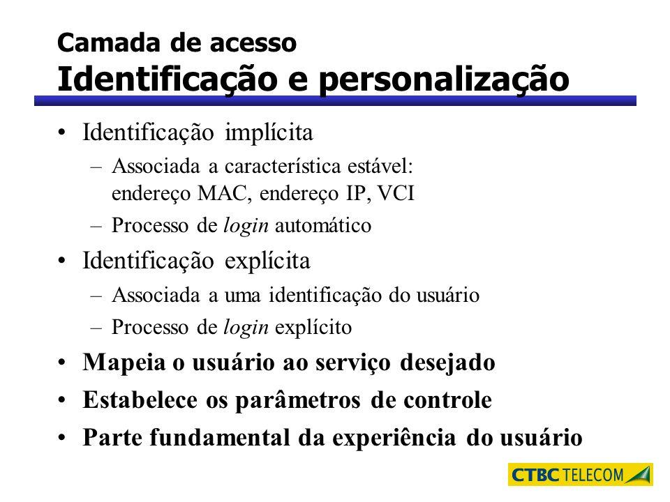 Camada de acesso Identificação e personalização