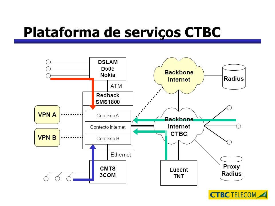 Plataforma de serviços CTBC