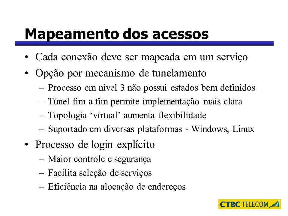 Mapeamento dos acessos