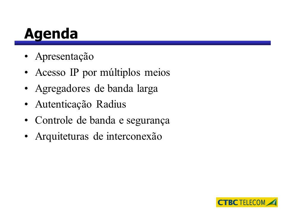 Agenda Apresentação Acesso IP por múltiplos meios
