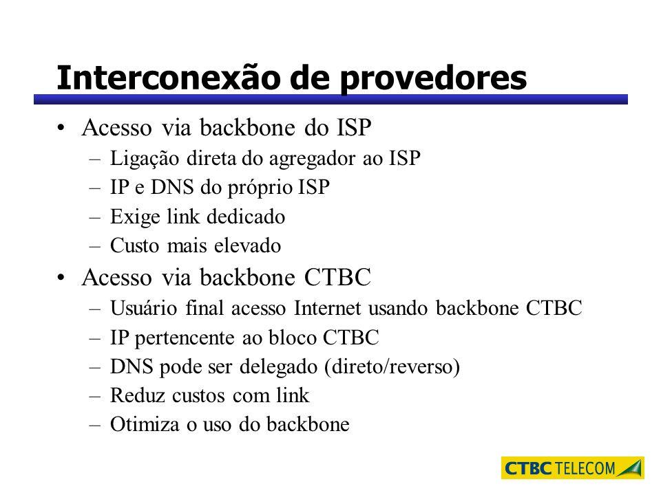 Interconexão de provedores
