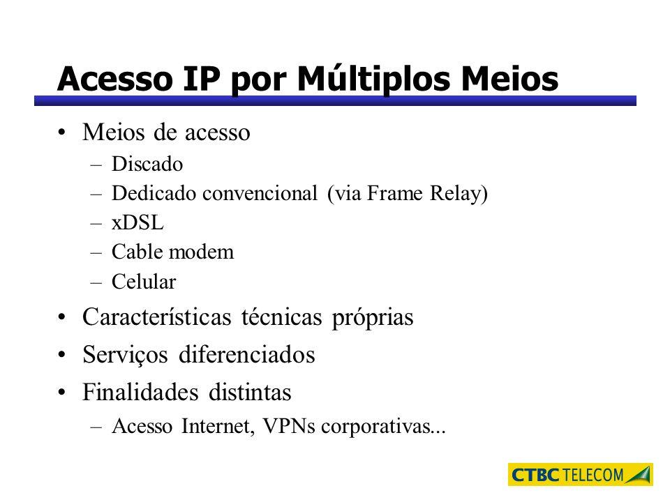 Acesso IP por Múltiplos Meios