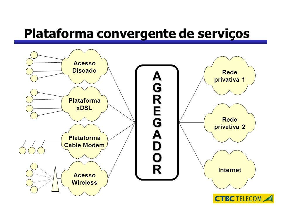 Plataforma convergente de serviços