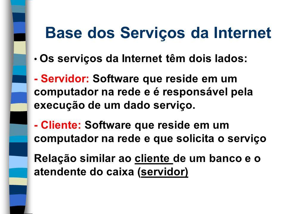 Base dos Serviços da Internet