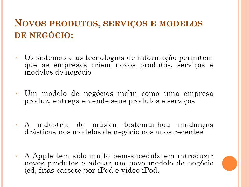 Novos produtos, serviços e modelos de negócio: