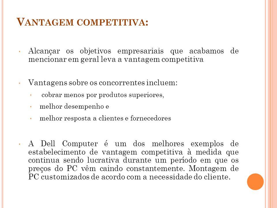 Vantagem competitiva: