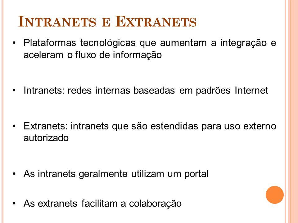 Intranets e Extranets Plataformas tecnológicas que aumentam a integração e aceleram o fluxo de informação.