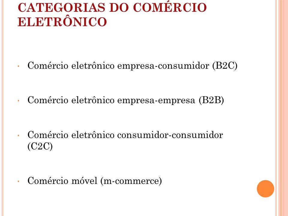 CATEGORIAS DO COMÉRCIO ELETRÔNICO