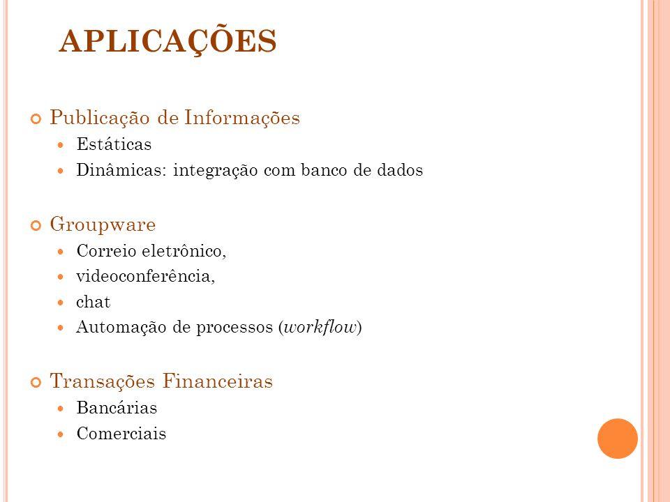 APLICAÇÕES Publicação de Informações Groupware Transações Financeiras