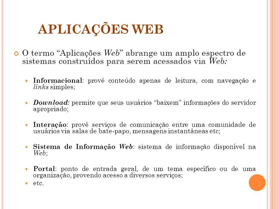 APLICAÇÕES WEB O termo Aplicações Web abrange um amplo espectro de sistemas construídos para serem acessados via Web: