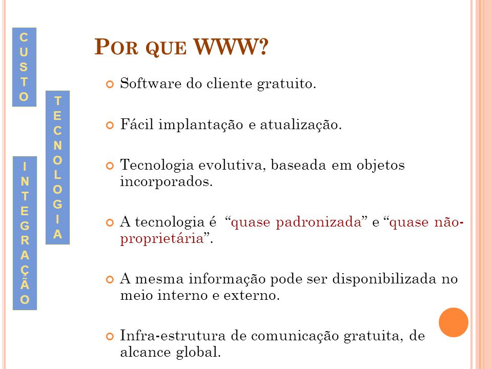 Por que WWW Software do cliente gratuito.