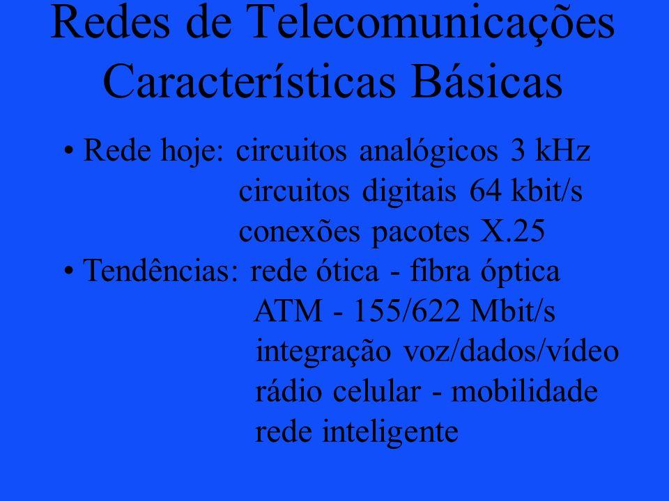 Redes de Telecomunicações Características Básicas